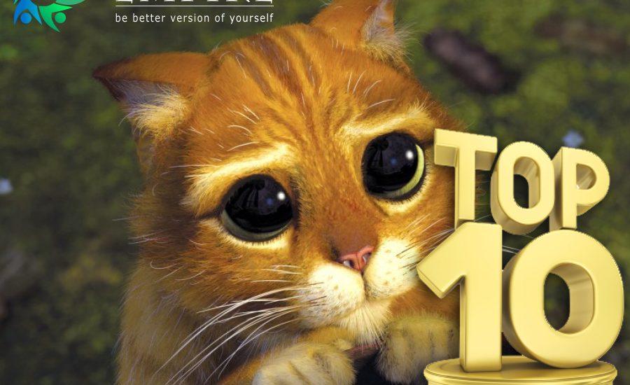 TOP 10 najlepiej zarabiających serii kinowych - BUSINESS EMPIRE