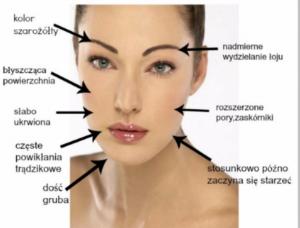 Typy skóry, czyli jak je rozróżnić!