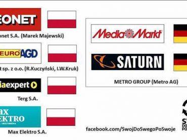 Patriotyzm gospodarczy w Polsce – obowiązek, moda, czy ksenofobia?